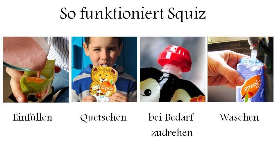 So funktioniert Squiz